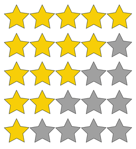image of stars lined up to indicate ratings system