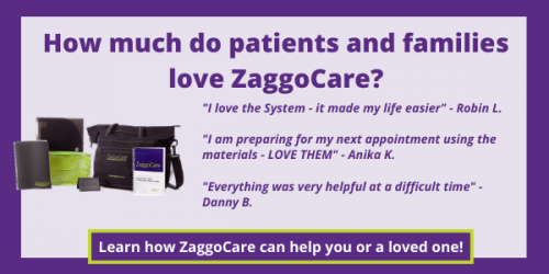 patients and family caregivers love zaggocare